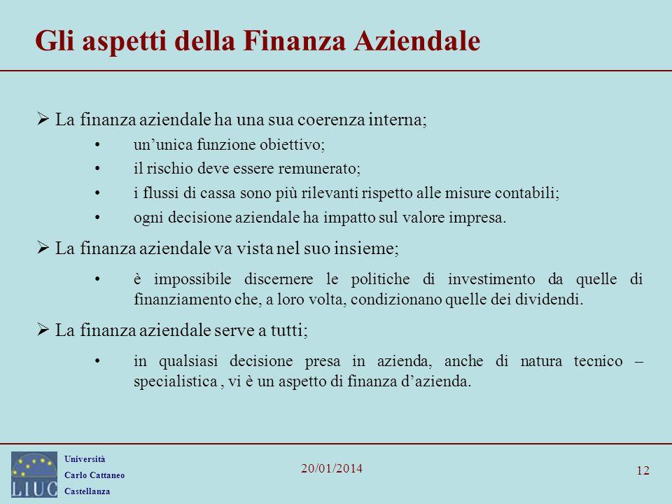 Gli aspetti della Finanza Aziendale