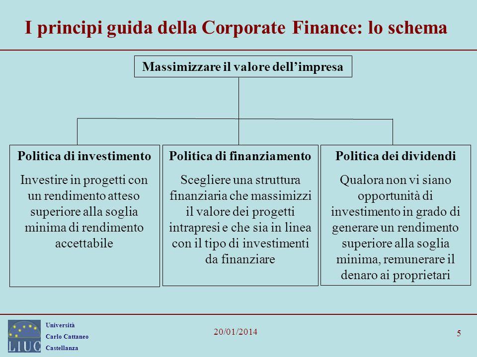 I principi guida della Corporate Finance: lo schema