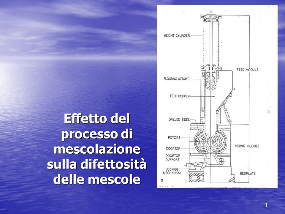 Effetto del processo di mescolazione sulla difettosità delle mescole