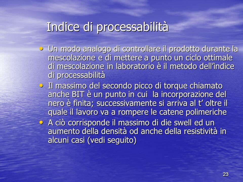 Indice di processabilità