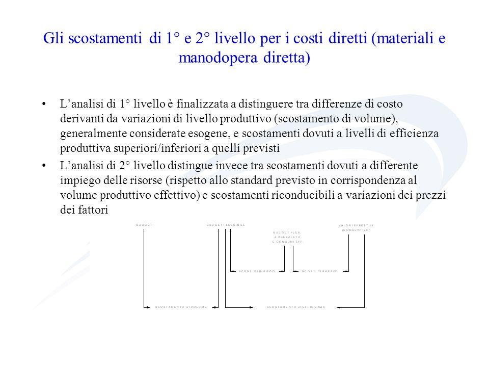 Gli scostamenti di 1° e 2° livello per i costi diretti (materiali e manodopera diretta)