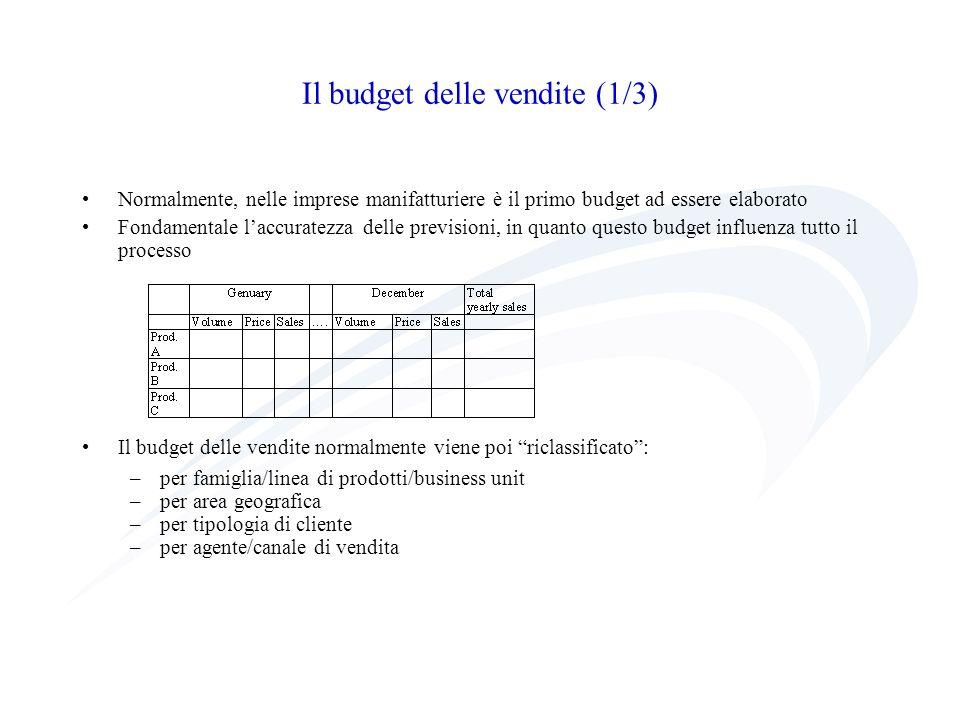 Il budget delle vendite (1/3)