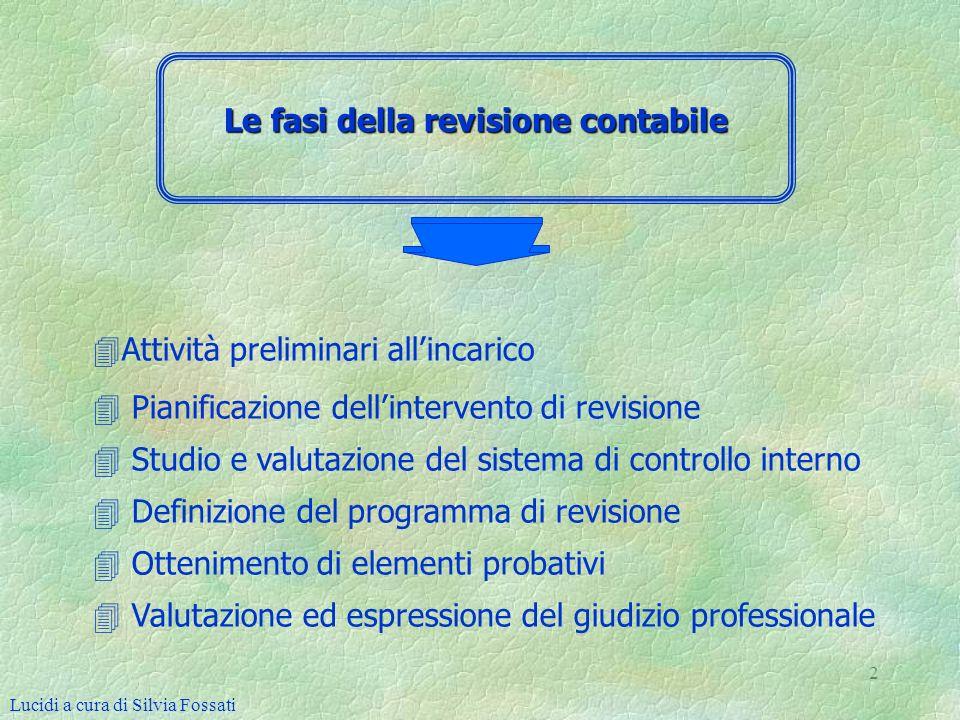 Le fasi della revisione contabile
