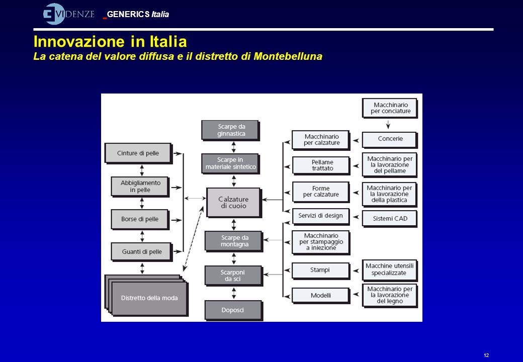 Innovazione in Italia La catena del valore diffusa e il distretto di Montebelluna
