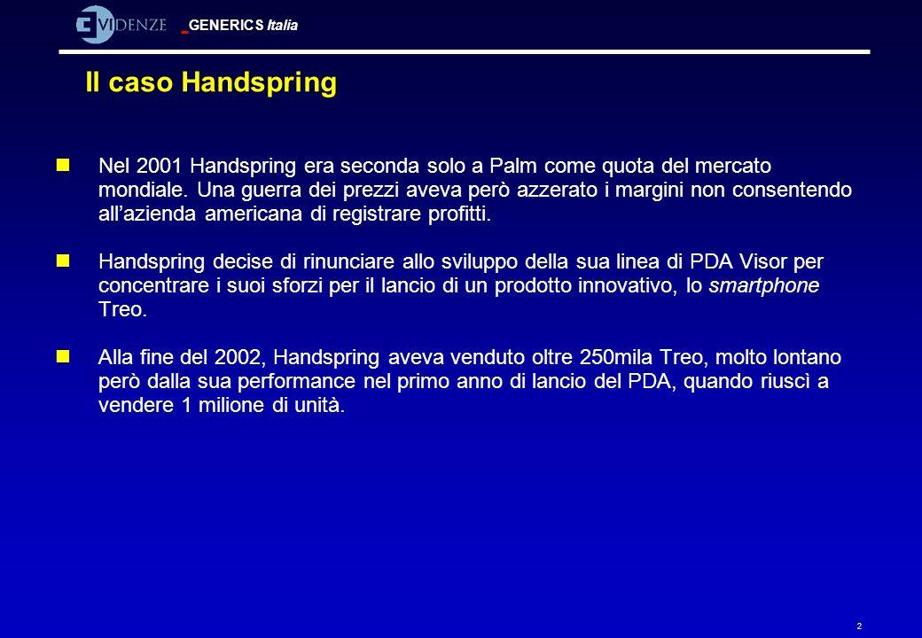 Il caso Handspring