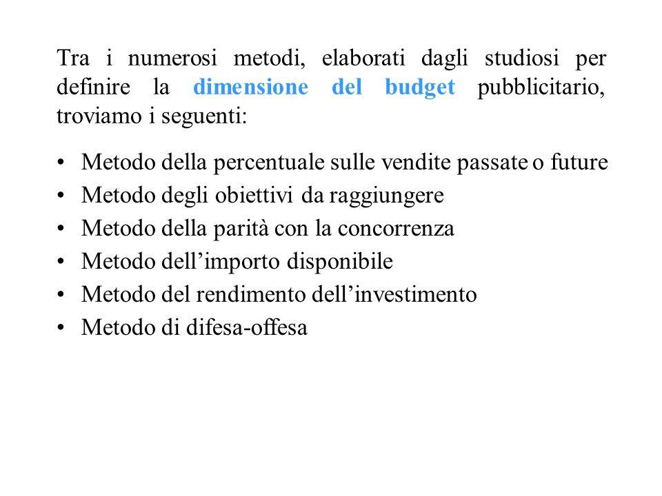 Tra i numerosi metodi, elaborati dagli studiosi per definire la dimensione del budget pubblicitario, troviamo i seguenti: