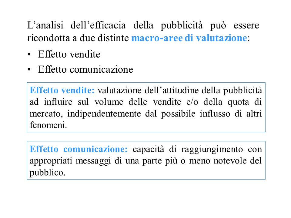 Effetto comunicazione