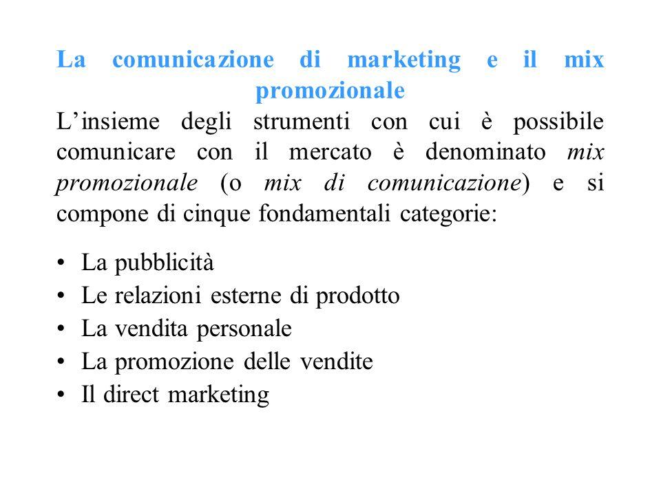 La comunicazione di marketing e il mix promozionale L'insieme degli strumenti con cui è possibile comunicare con il mercato è denominato mix promozionale (o mix di comunicazione) e si compone di cinque fondamentali categorie: