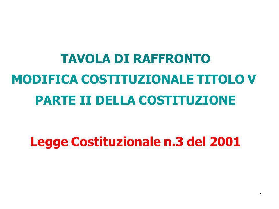 MODIFICA COSTITUZIONALE TITOLO V PARTE II DELLA COSTITUZIONE