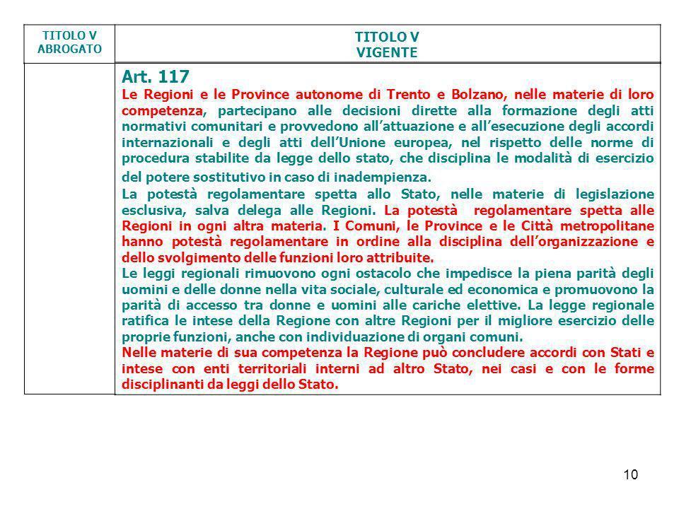 TITOLO V ABROGATO. VIGENTE. Art. 117.