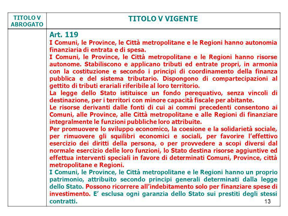 TITOLO V ABROGATO. TITOLO V VIGENTE. Art. 119.