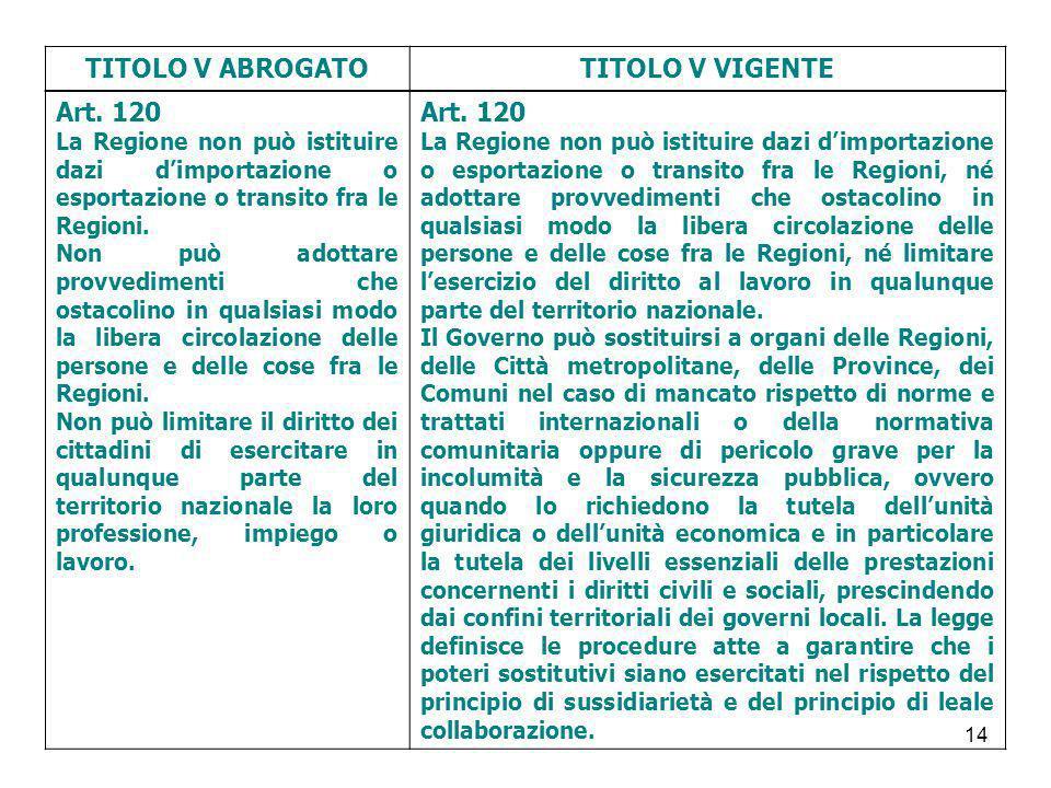 TITOLO V ABROGATO TITOLO V VIGENTE