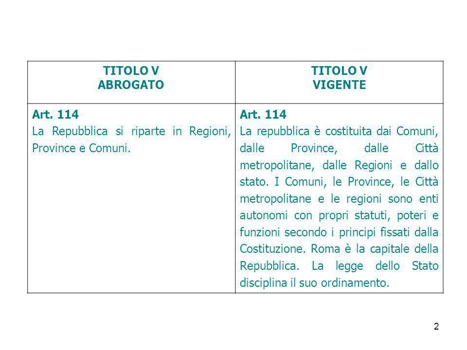 TITOLO V ABROGATO. VIGENTE. Art. 114. La Repubblica si riparte in Regioni, Province e Comuni.