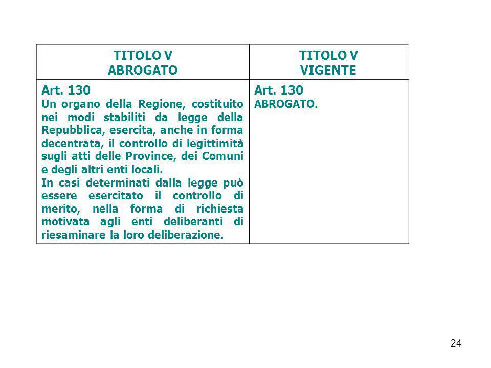 TITOLO V ABROGATO VIGENTE