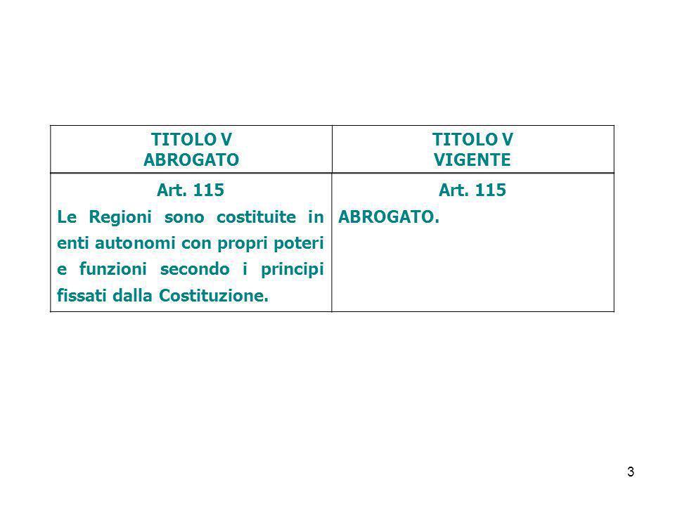 TITOLO V ABROGATO. VIGENTE. Art. 115.