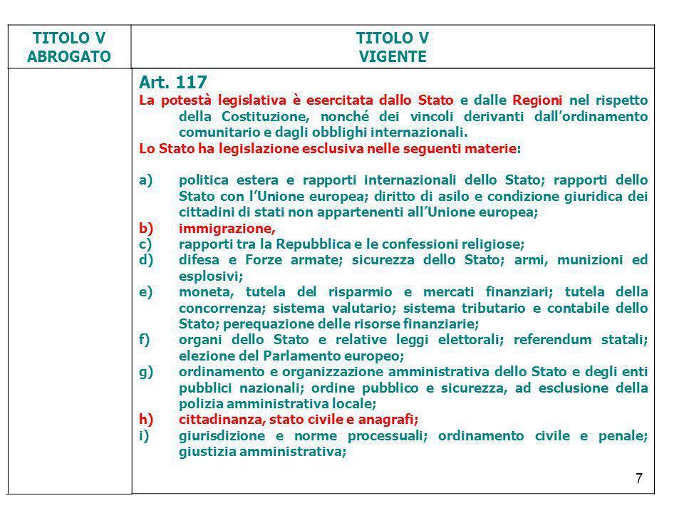 Art. 117 TITOLO V ABROGATO VIGENTE
