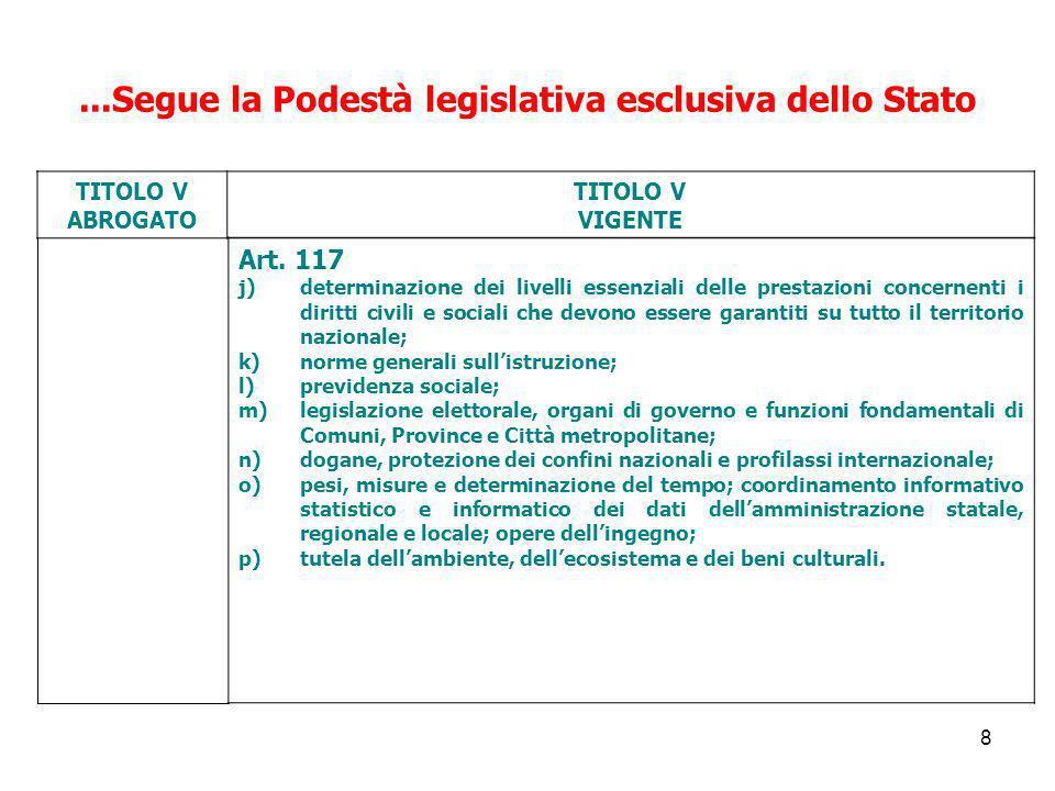 ...Segue la Podestà legislativa esclusiva dello Stato