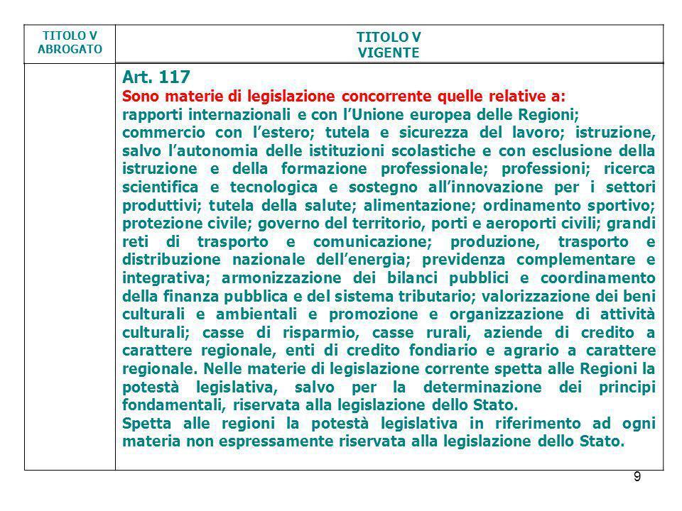 Art. 117 Sono materie di legislazione concorrente quelle relative a: