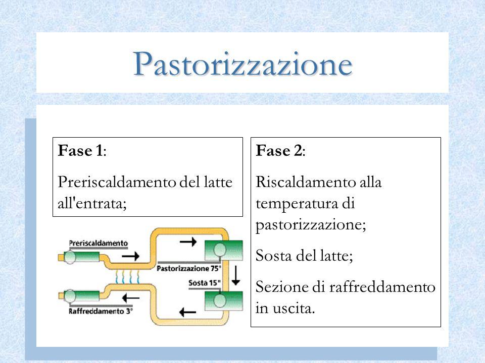 Pastorizzazione Fase 1: Preriscaldamento del latte all entrata;