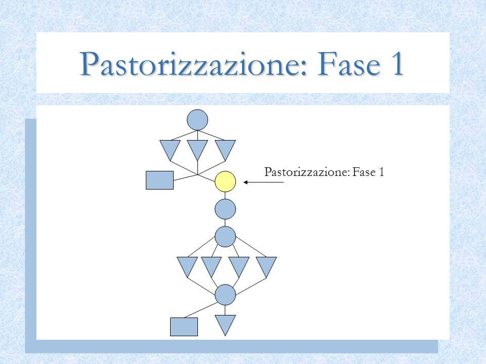 Pastorizzazione: Fase 1