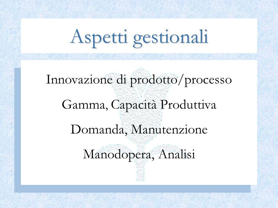 Aspetti gestionali Innovazione di prodotto/processo