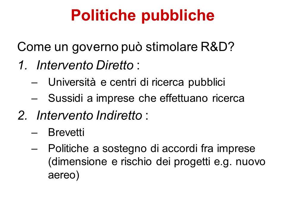 Politiche pubbliche Come un governo può stimolare R&D