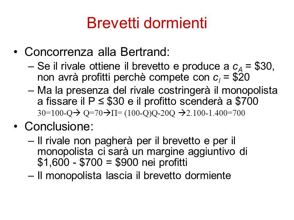 Brevetti dormienti Concorrenza alla Bertrand: Conclusione: