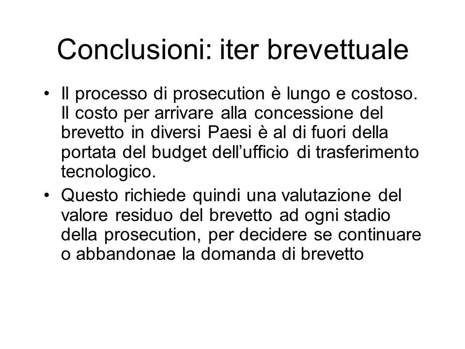 Conclusioni: iter brevettuale