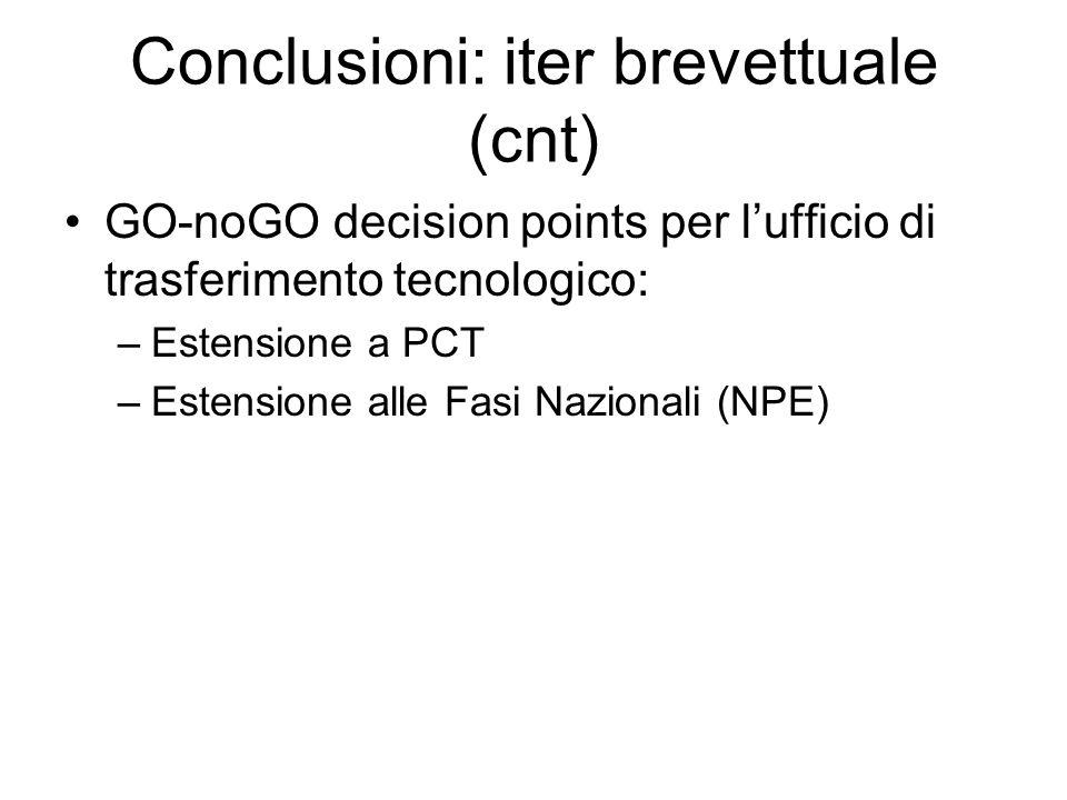 Conclusioni: iter brevettuale (cnt)