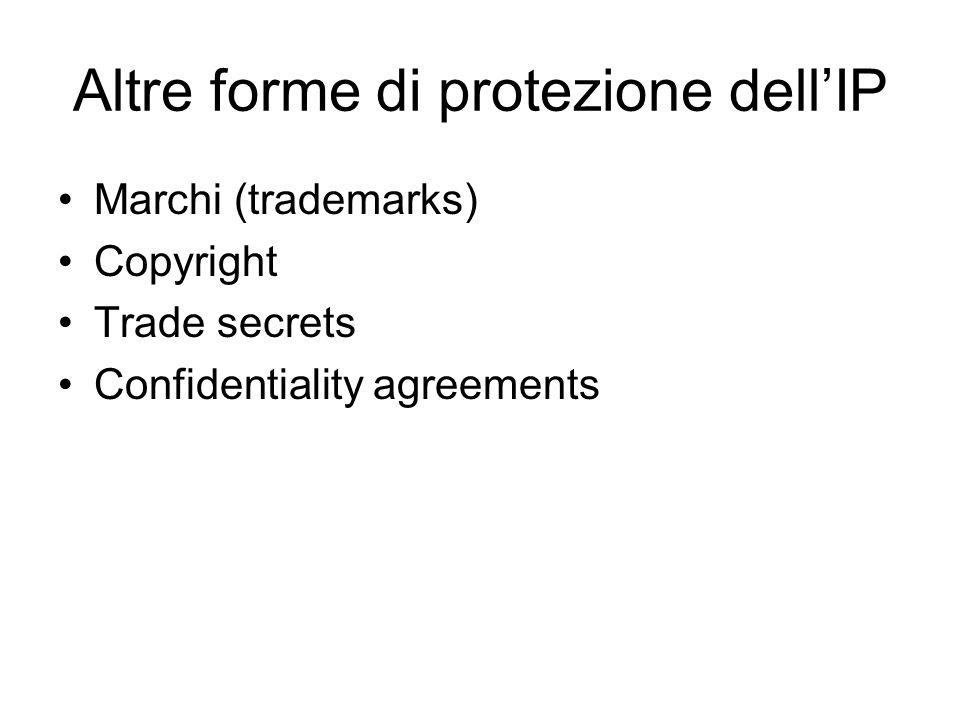 Altre forme di protezione dell'IP