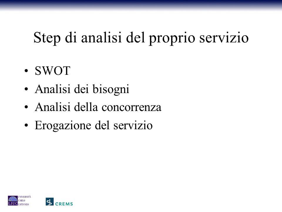 Step di analisi del proprio servizio