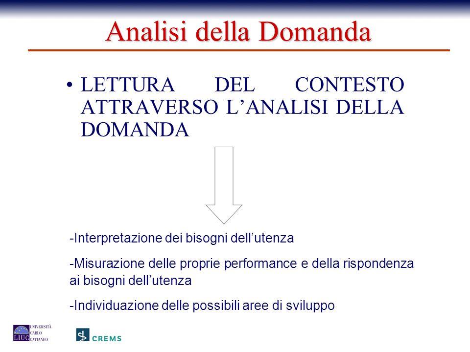 Analisi della Domanda LETTURA DEL CONTESTO ATTRAVERSO L'ANALISI DELLA DOMANDA. Interpretazione dei bisogni dell'utenza.