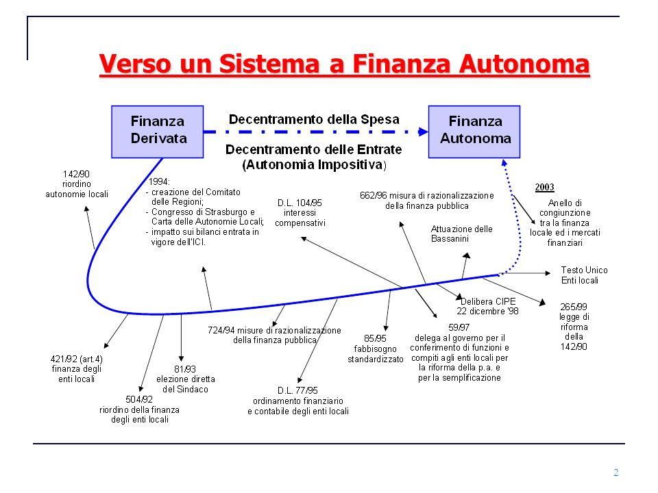 Verso un Sistema a Finanza Autonoma