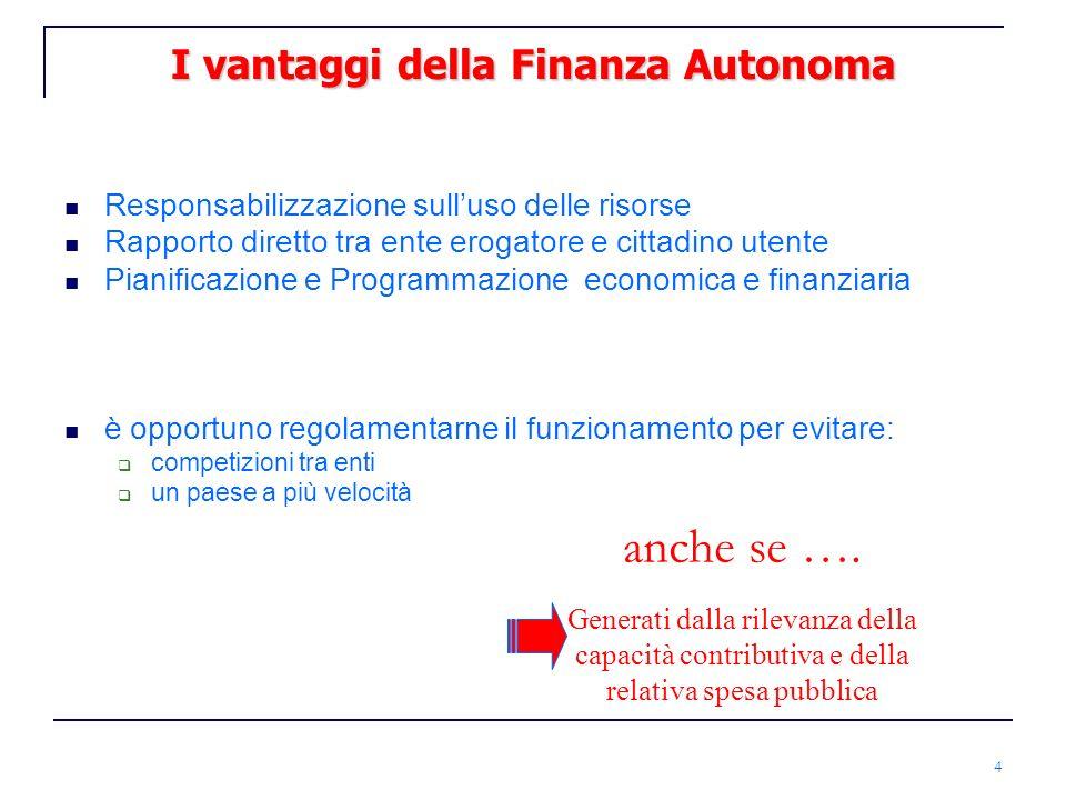 I vantaggi della Finanza Autonoma