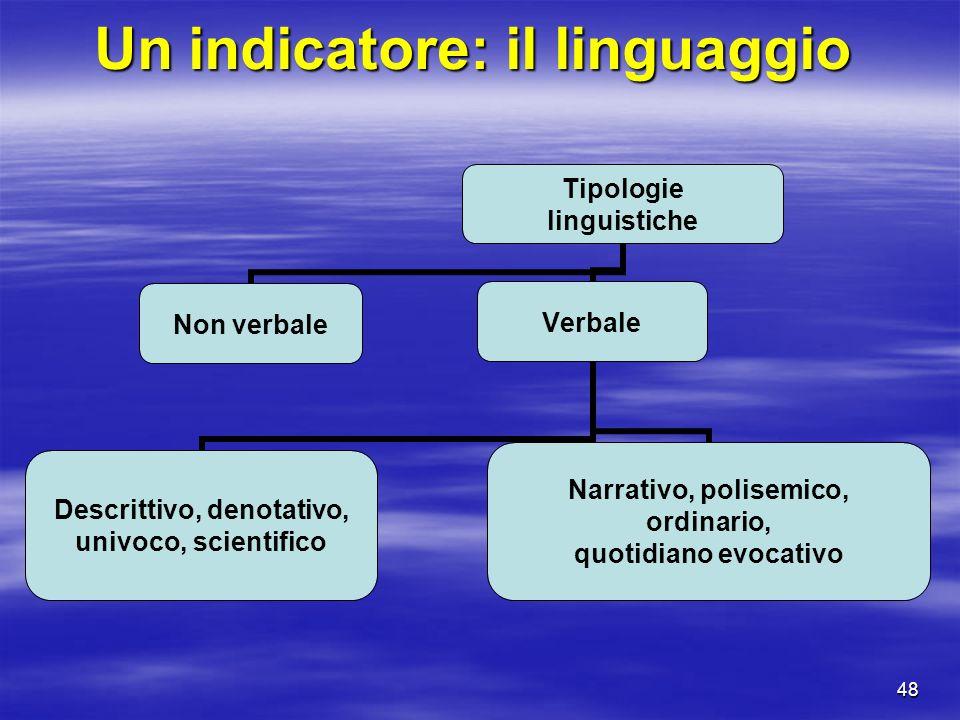 Un indicatore: il linguaggio