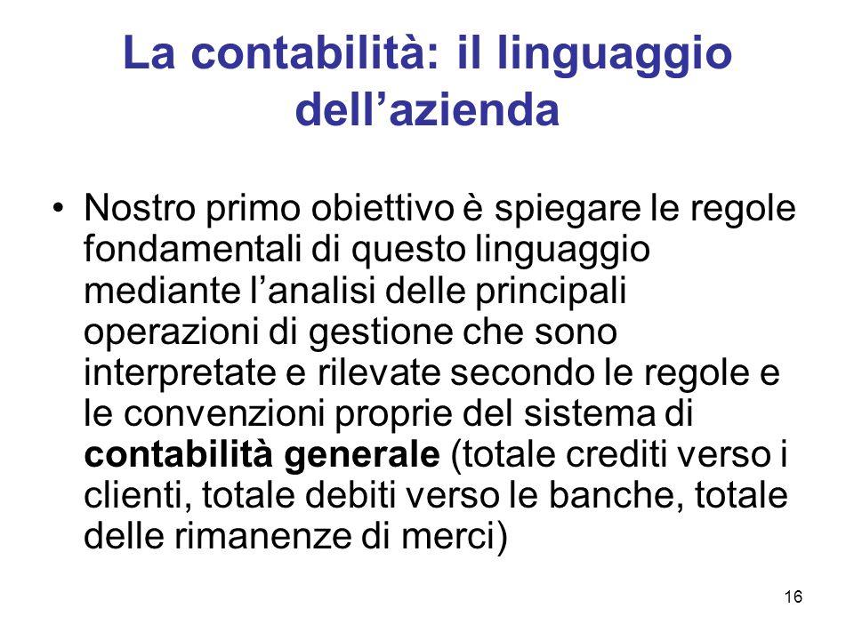 La contabilità: il linguaggio dell'azienda