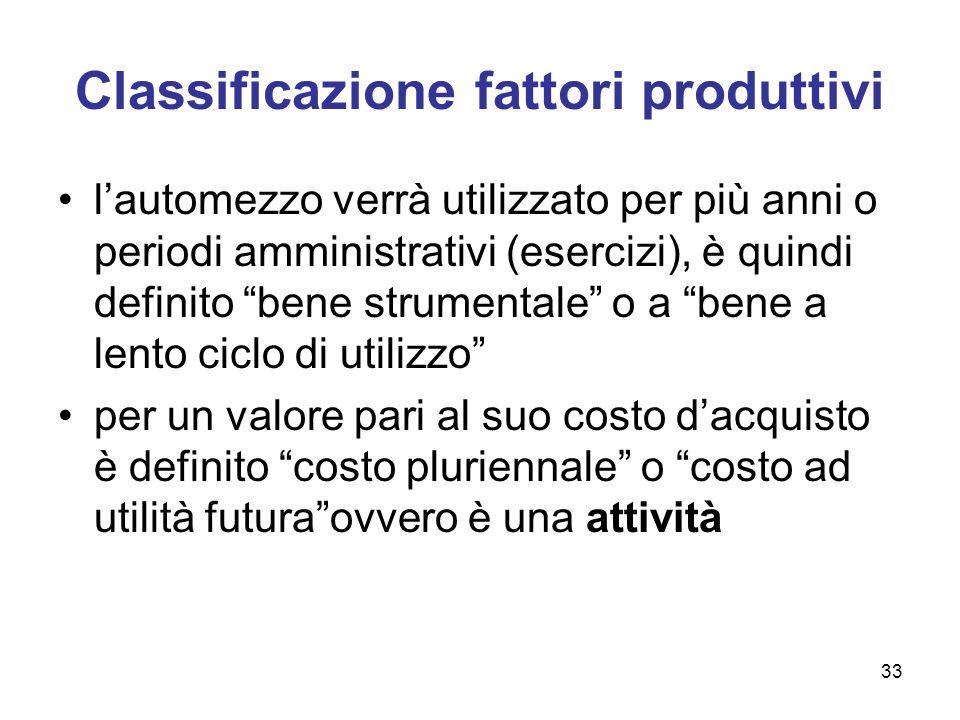 Classificazione fattori produttivi