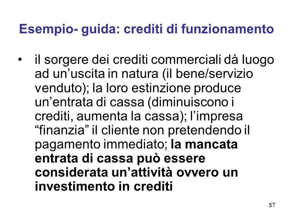 Esempio- guida: crediti di funzionamento
