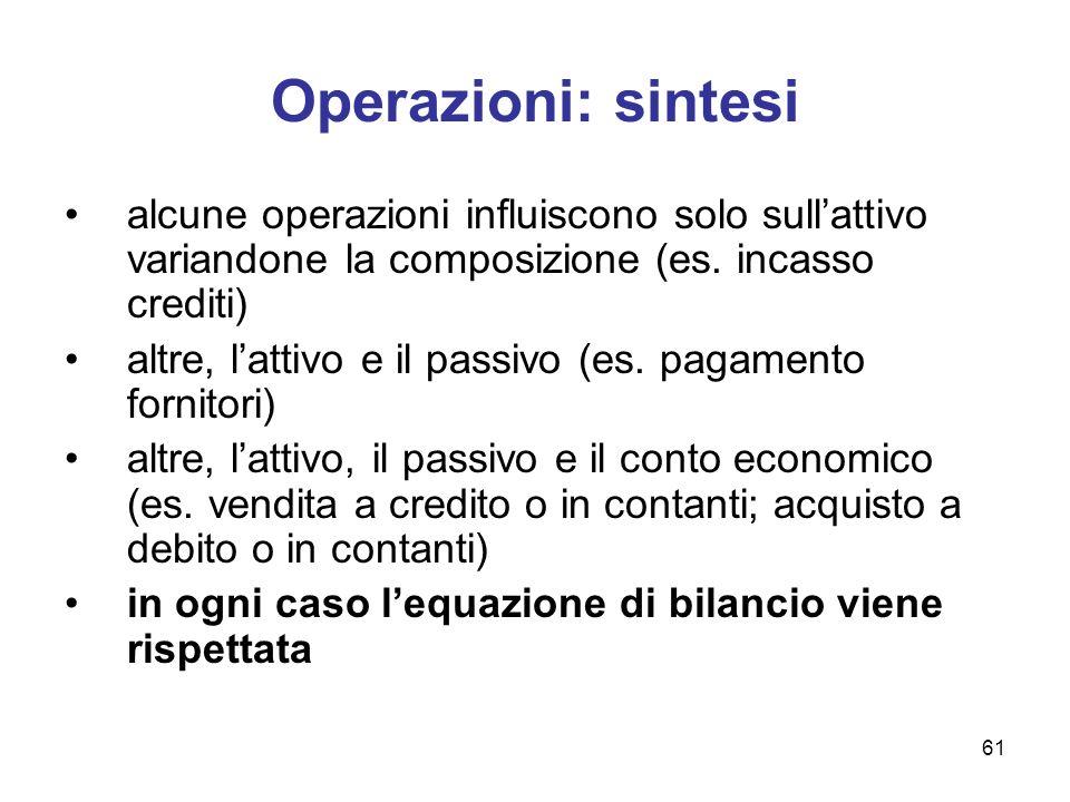 Operazioni: sintesi alcune operazioni influiscono solo sull'attivo variandone la composizione (es. incasso crediti)