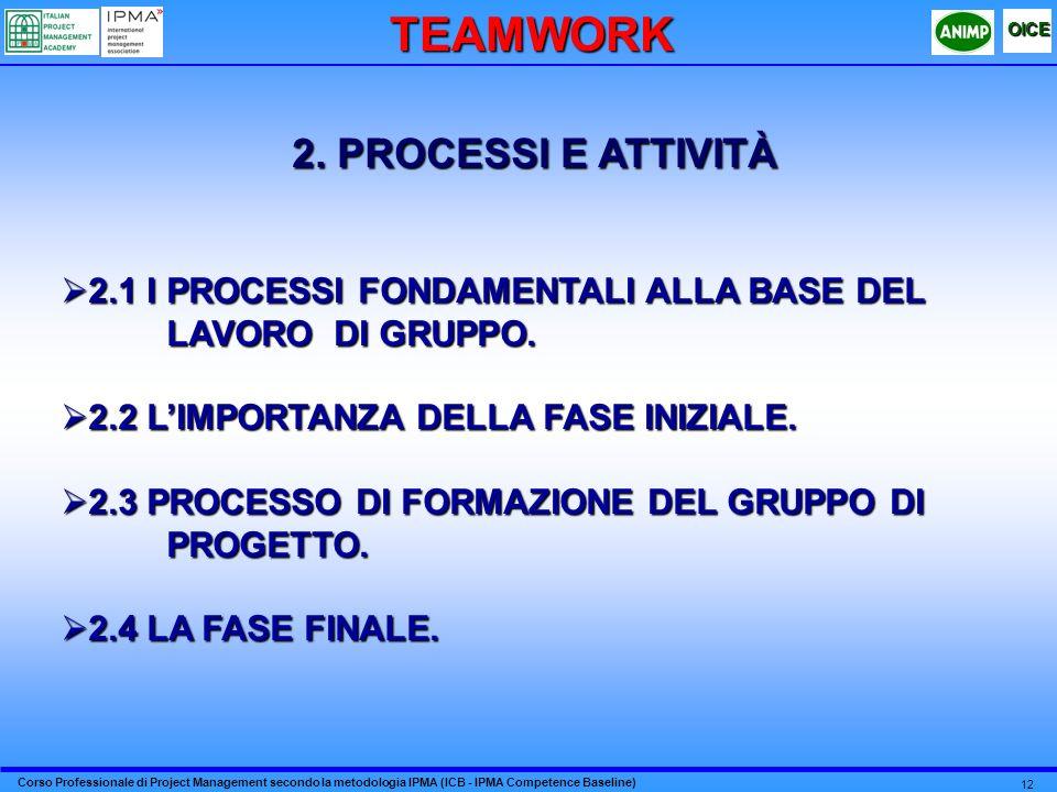 TEAMWORK 2. PROCESSI E ATTIVITÀ