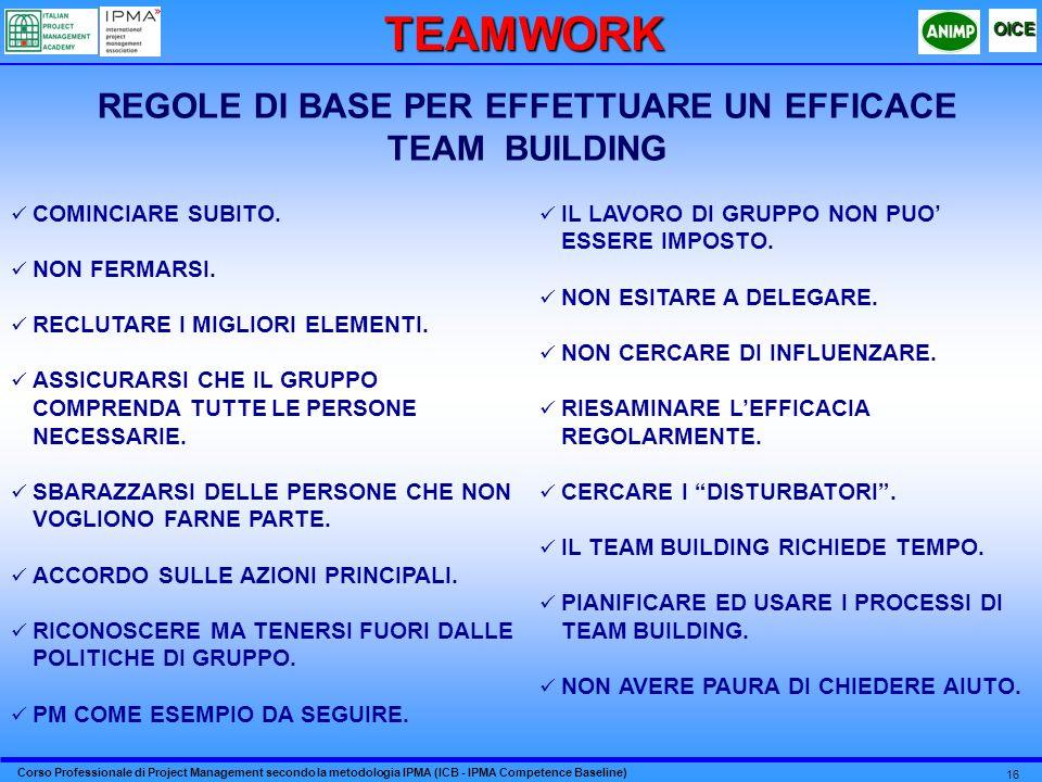 REGOLE DI BASE PER EFFETTUARE UN EFFICACE TEAM BUILDING