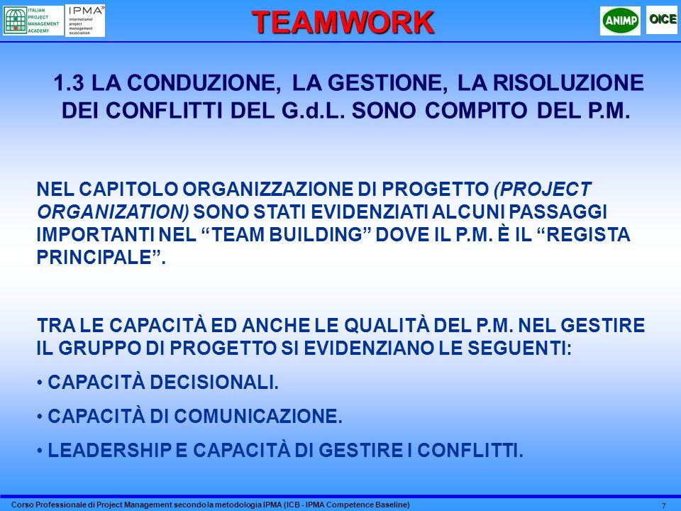 TEAMWORK 1.3 LA CONDUZIONE, LA GESTIONE, LA RISOLUZIONE DEI CONFLITTI DEL G.d.L. SONO COMPITO DEL P.M.