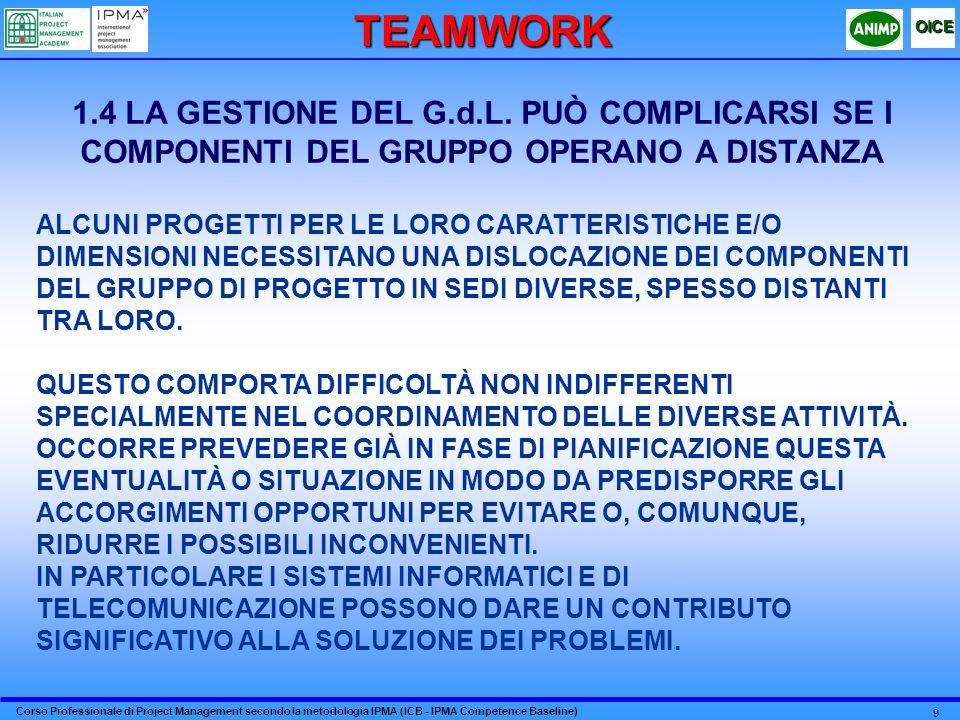 TEAMWORK 1.4 LA GESTIONE DEL G.d.L. PUÒ COMPLICARSI SE I COMPONENTI DEL GRUPPO OPERANO A DISTANZA.