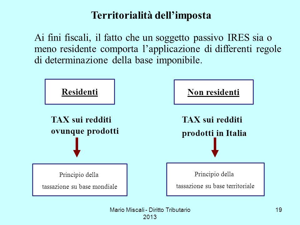 Territorialità dell'imposta