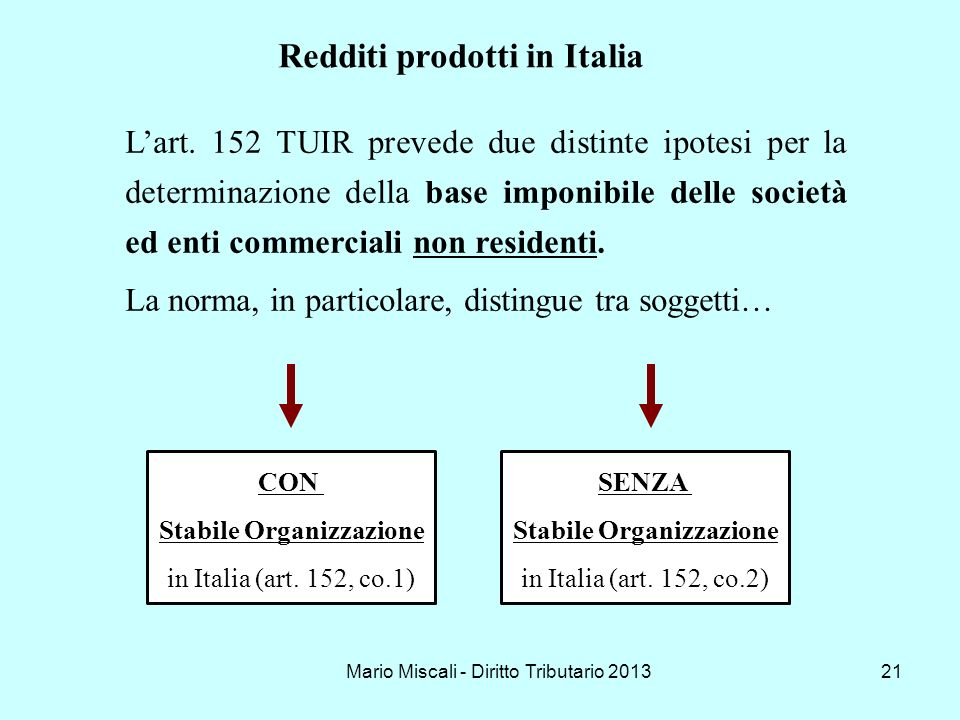 Stabile Organizzazione Stabile Organizzazione