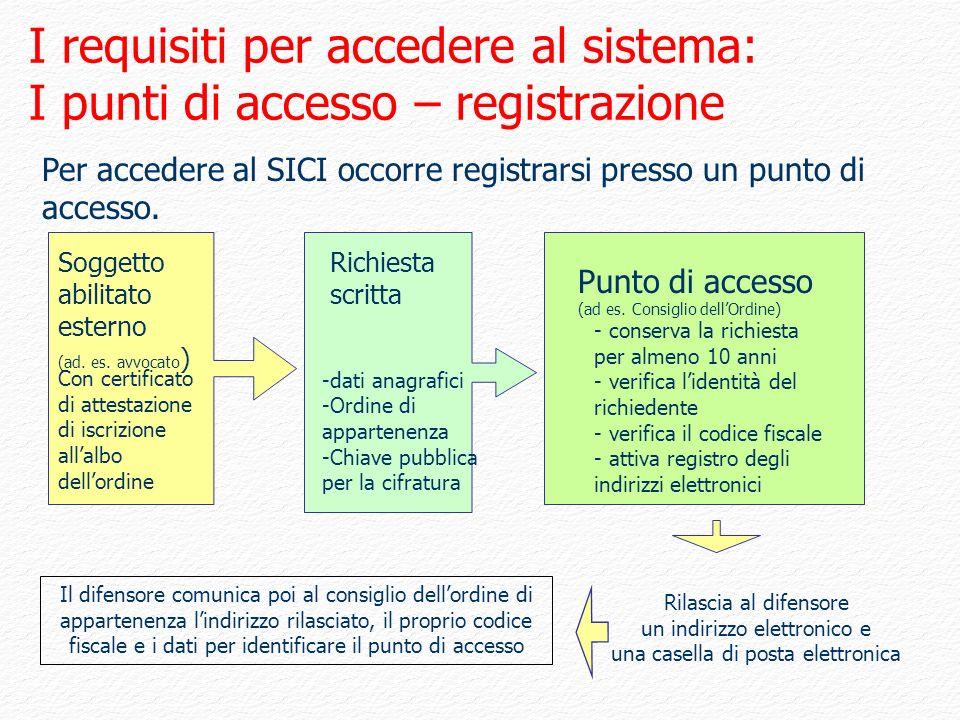 I requisiti per accedere al sistema: I punti di accesso – registrazione