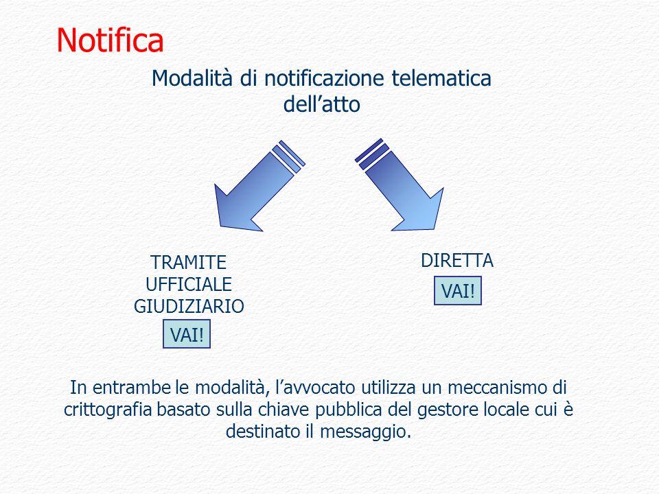 Notifica Modalità di notificazione telematica dell'atto DIRETTA