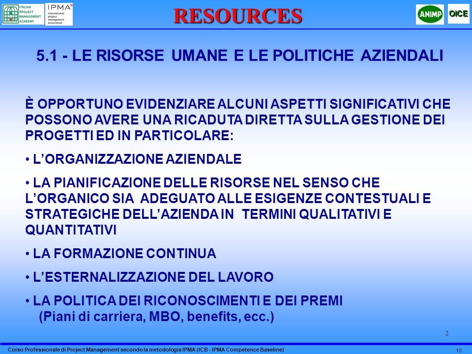 5.1 - LE RISORSE UMANE E LE POLITICHE AZIENDALI