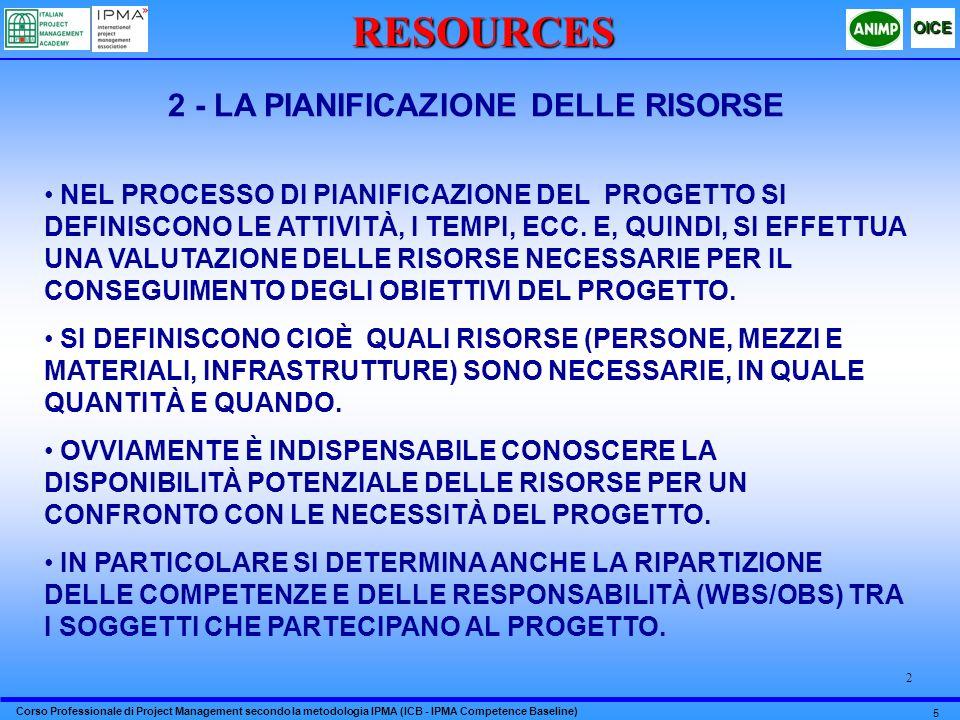 2 - LA PIANIFICAZIONE DELLE RISORSE