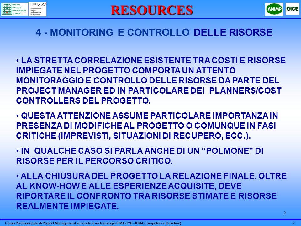 4 - MONITORING E CONTROLLO DELLE RISORSE